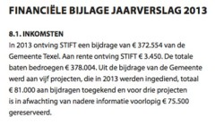financiele bijlage jaarverslag 2013 TOP